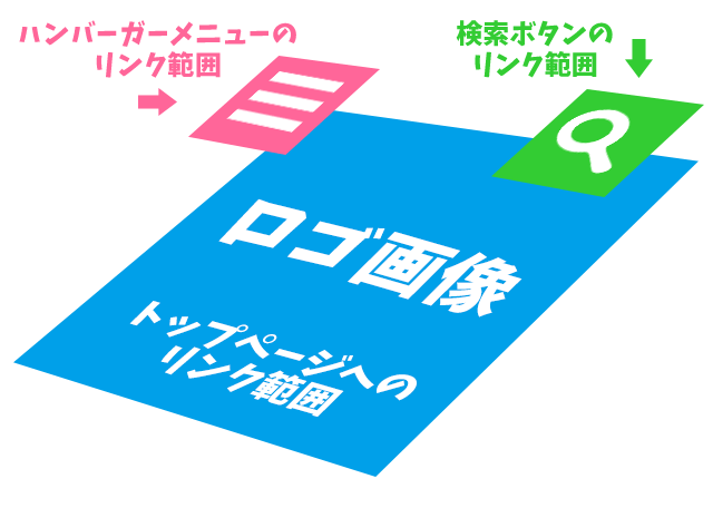 STORK ロゴ画像 リンク範囲