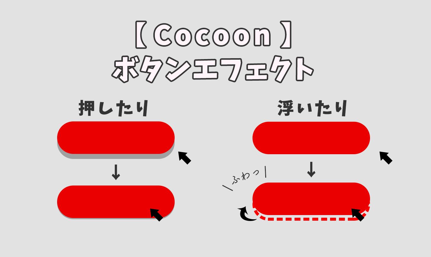 Cocoon ボタン 設定方法