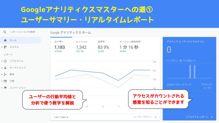 Googleアナリティクス ユーザーサマリー リアルタイムレポート