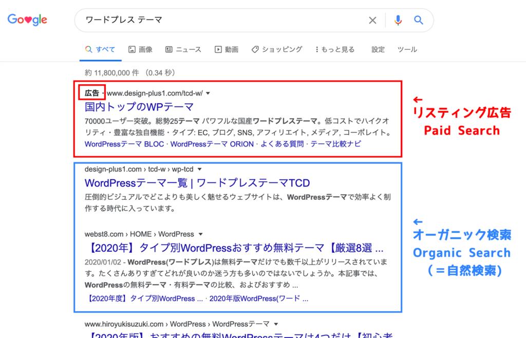 オーガニック検索 広告 違い